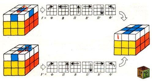 Как собрать кубик рубик х