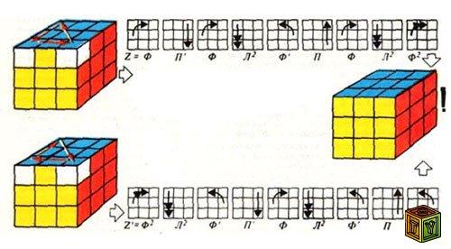 Рисунок 7